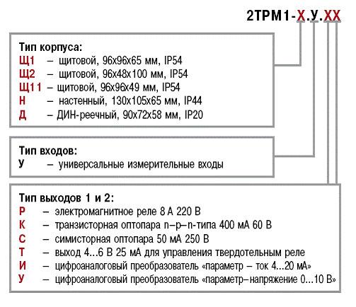 Схемы подключения 2ТРМ1