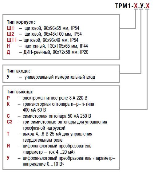 Схемы подключения ТРМ1
