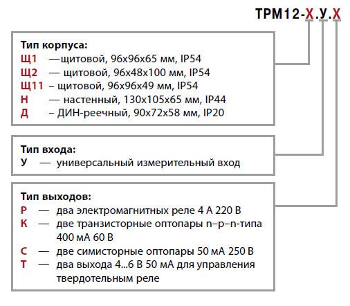 Общая схема подключения ТРМ12