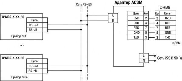 Схема подключения ТРМ32