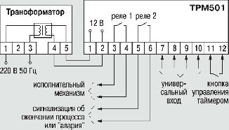 Инструкция овен трм 501