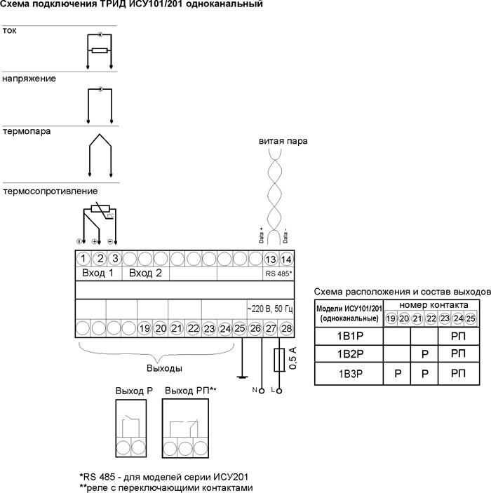 Схема подключения ИСУ101/201