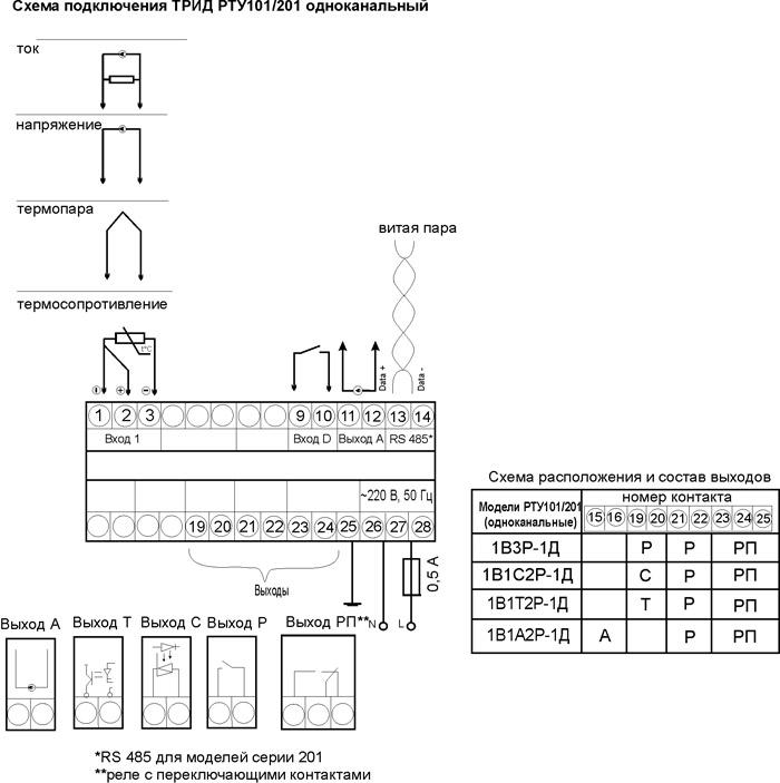 Схема подключения ТРИД РТУ201
